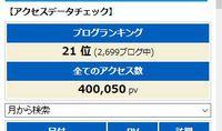 ありがとう! 400,000アクセス!!