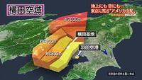 東京五輪で横田基地を軍民共用化はNO!!