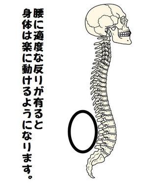 腰周辺の痛み・肩こり・首の痛みの介護士さん 3