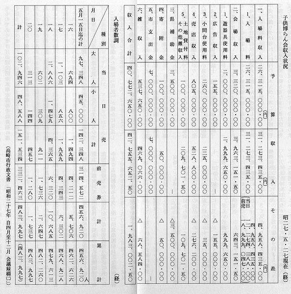 駅から遠足 観音山(67)