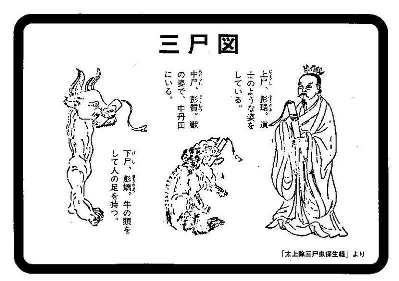 三尸の虫(さんしのむし)