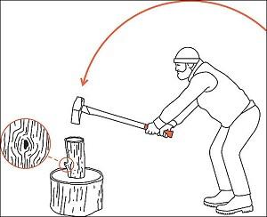 薪割りの効能